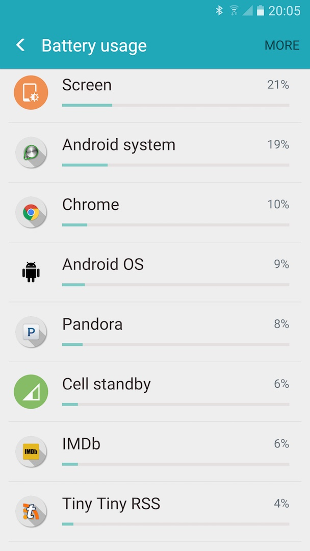 touchwiz-theme-material-design-flat-theme-battery-usage